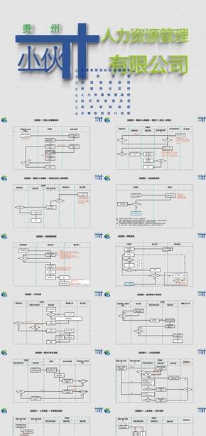 运营流程+14个人力资源招聘流程图