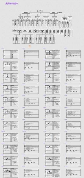 流程图 组织结构和职能分布图 VISIO总结