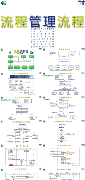 客服代表.呼叫中心_流程管理流程