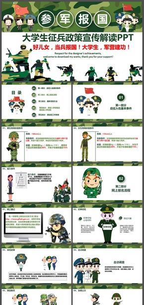 卡通风格解放军征兵政策宣传解读大学生入伍宣传介绍PPT