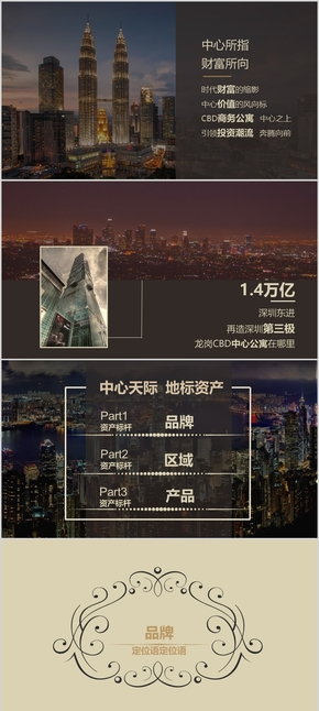 金色房地产商务高端大气排版欧美风杂志风推介ppt产品介绍