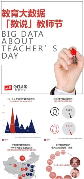 教育教职教师大数据市场分析解读教师节感恩怀念青春汇报计划PPT