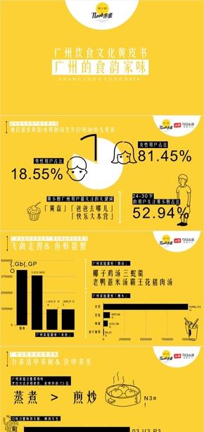 一起来看看~ 广州饮食文化是怎样的(广州美食互联网餐饮黄小厨发布会商务展示汇报总结PPT黄皮书)
