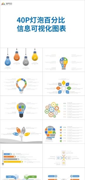 40P灯泡百分比 信息可视化图表