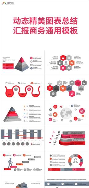 动态精美图表总结 汇报商务通用模板