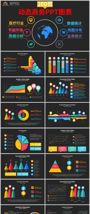 200P創意歐美各行各業動態數據統計分析PPT圖表合集