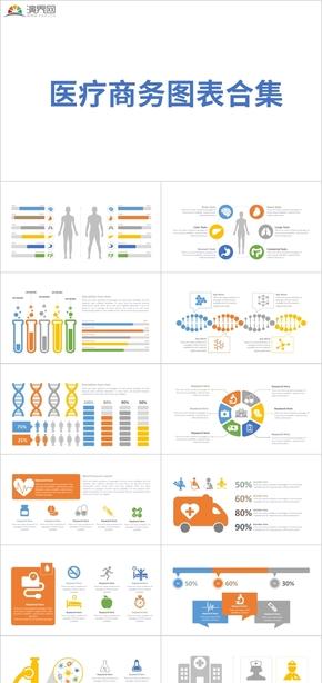 醫療商務圖表合集