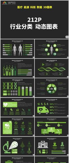 212P醫療環保生態能源各行業動態PPT圖表