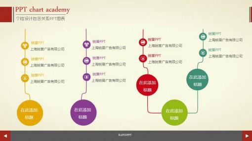 个性设计包含关系ppt图表