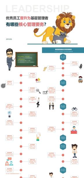 【新任主管管理技能培训】优秀员工晋升为基层管理者有哪些核心管理要务?