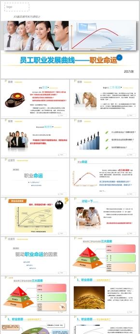 【培训课程】职业规划之员工职业发展曲线