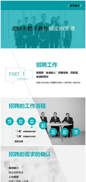 公司HR人力资源管理PPT模板