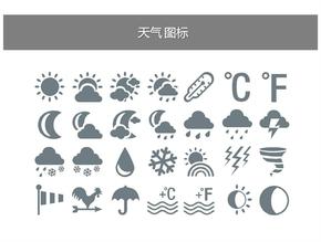 精选28个天气预报天气相关可编辑PPT小图标