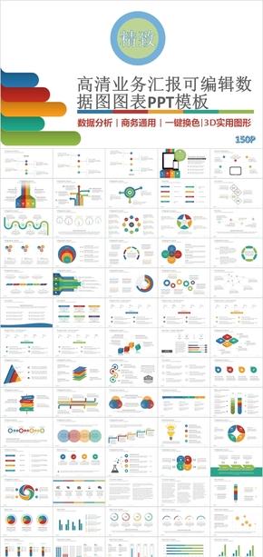 高清业务汇报可编辑数据图图表PPT模板