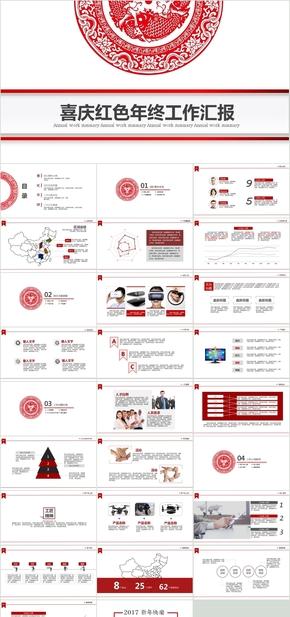 喜庆经典红色年终工作汇报工作总结PPT模板