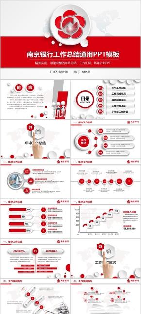 【框架完整】红色大气南京银行工作总结PPT
