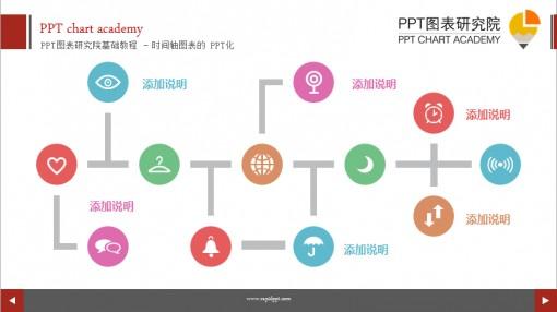 流程图标 - 演界网,中国首家演示设计交易平台