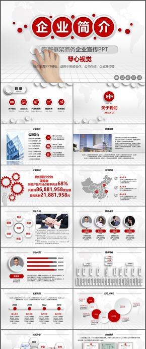 企业简介投资合作公司介绍企业宣传ppt模板2