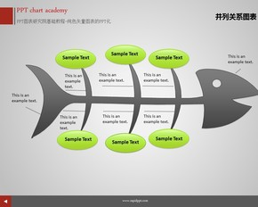 精品商务并列关系鱼骨图表