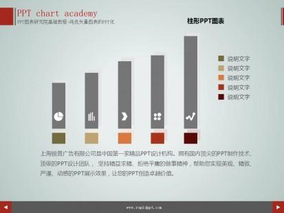 00元 商品标签: 柱形ppt图表 模板类型: 静态模板 商品色调: 红,橙,粉
