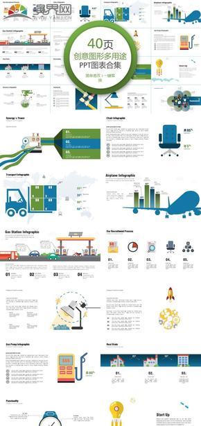 創意圖形多用途PPT圖表合集