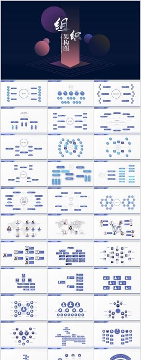 【139P】全新高端组织架构图PPT企业人事架构流程图