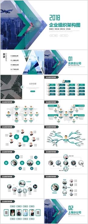 企业组织架构图组织结构图ppt模板
