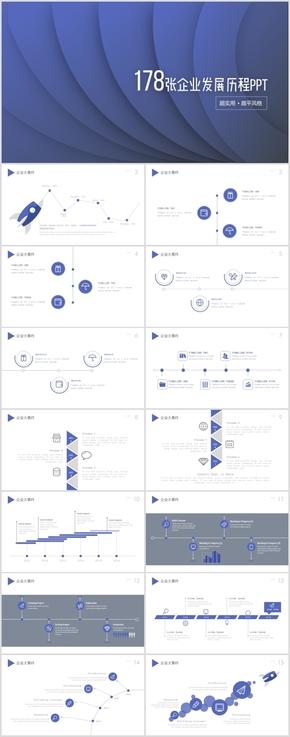 超强公司发展历程企业大事记企业发展历程大事件时间轴PPT