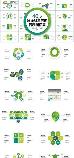 淺綠色創意可視信息圖標集PPT下載