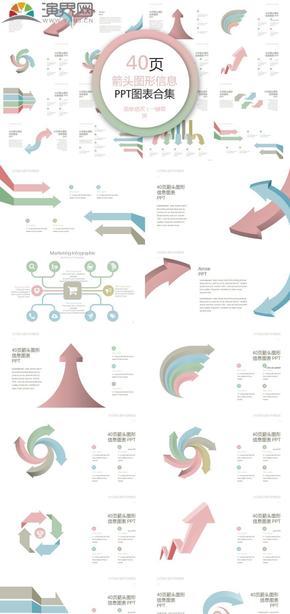 箭头图形信息PPT图表合集
