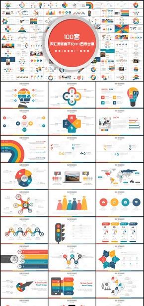 100套年终总结工作汇报咨询策划商务PPT图表