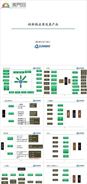 白蓝化工公司材料介绍PPT模板通用