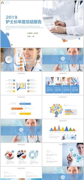简约护士长年度总结工作报告PPT模板