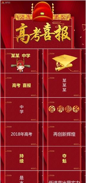 高考快闪-红色简约高考必胜高考庆贺PPT模板