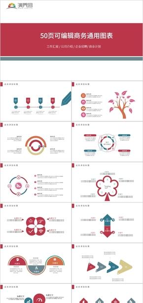 商务系列关系图表合集