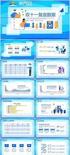 藍色商務辦公雙十一復盤數據動態PPT模板