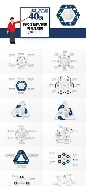 40115-40頁微立體遞進循環可視化PPT圖表