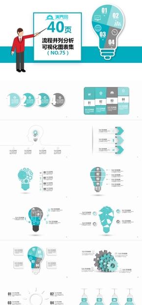 40075-40頁商務流程并列分析可視化PPT圖表
