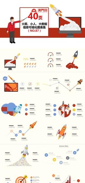 40087-40頁火箭小人大數據信息可視化PPT圖表