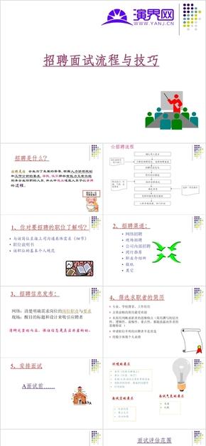 招聘面(mian)試(shi)流程與技巧