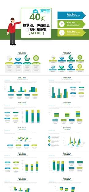 40101-40頁柱狀圖餅圖動態可視化PPT圖表
