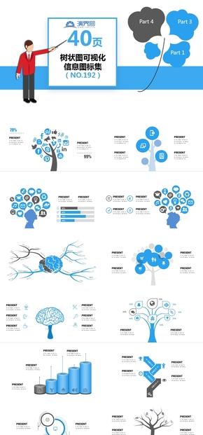 40192-40頁樹狀圖可視化圖表集PPT模板