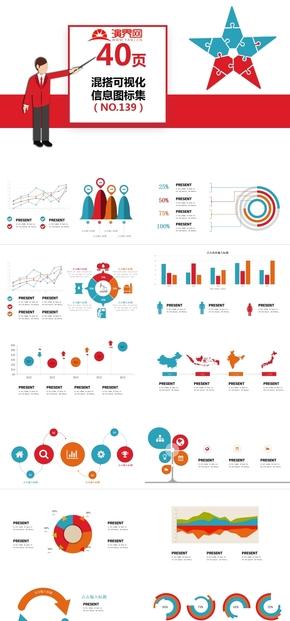 40139-40頁混搭信息可視化圖表集PPT模板