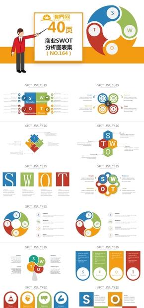 40164-40頁商業swot分析PPT圖表集模板