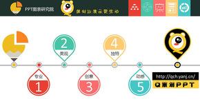 【图表会说话】好看的图表①(所有元素可编辑哦~)【Q策划】