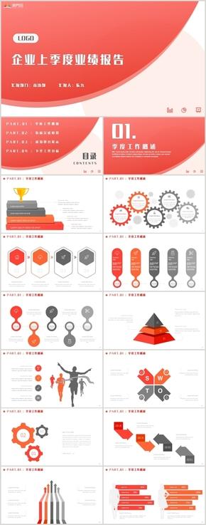 企业季度业绩报告模板