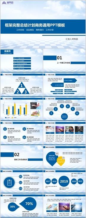 财务部年终总结PPT报告模板
