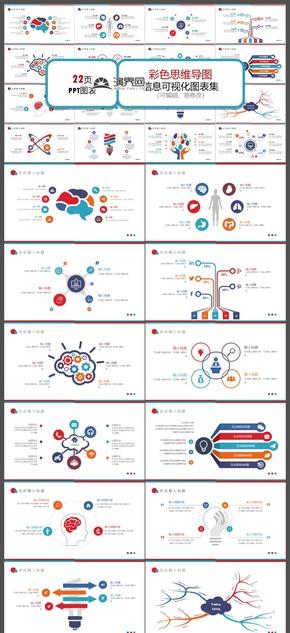彩色思維導圖圖表集PPT模板
