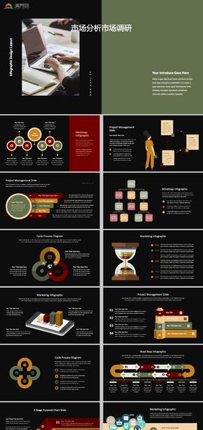 市场分析市场调研报告PPT图表模板