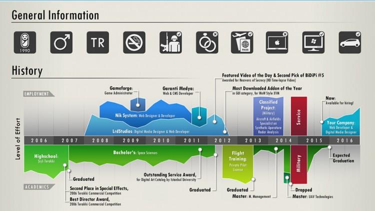 【演界信息图表】多彩紧凑-数字媒体设计师